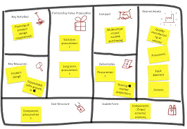 Business Model Mapping